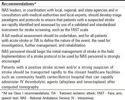 Table 25: Recommendations for initial assessment and management of stroke with National Ambulance Service